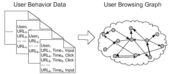browserank-graph